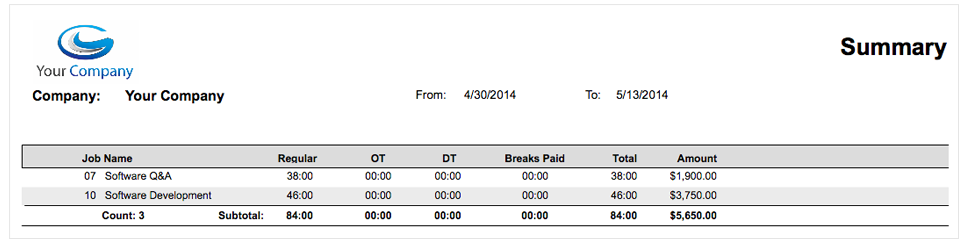 EasyClocking Time & Attendance Department Hourly Breakdown Report