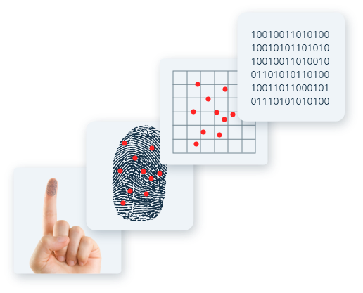 EasyClocking Subdermal Fingerprint Scanning Technology Diagram